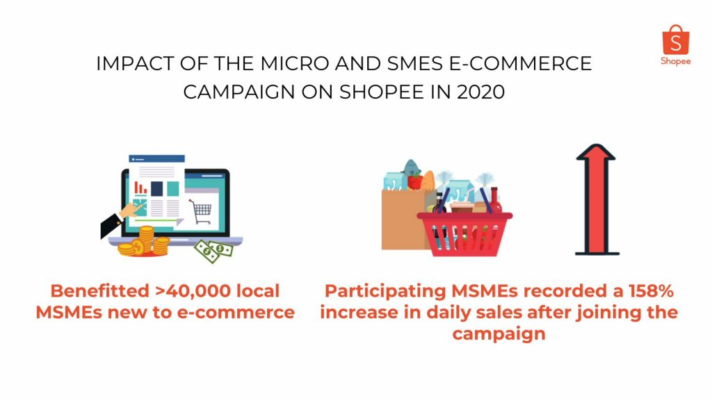 Infographics - PENJANA Micro and SMEs E-commerce Campaign 2020