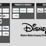 Disney Modern Media Company Structure