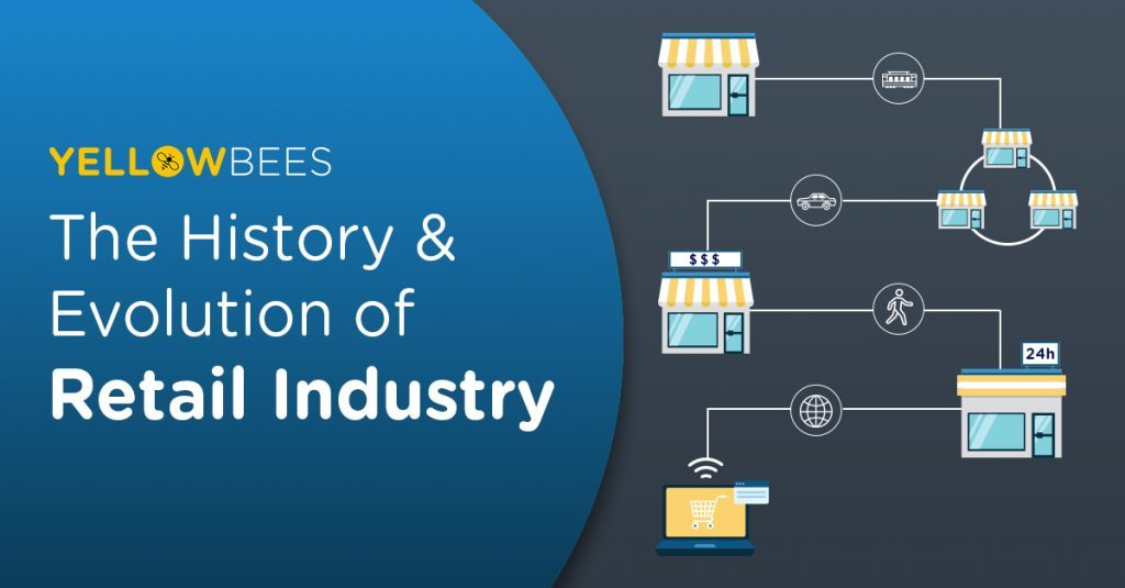 The history & evolution of retail industry